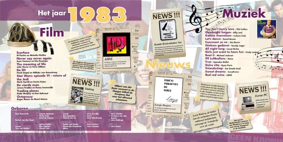 year-1983