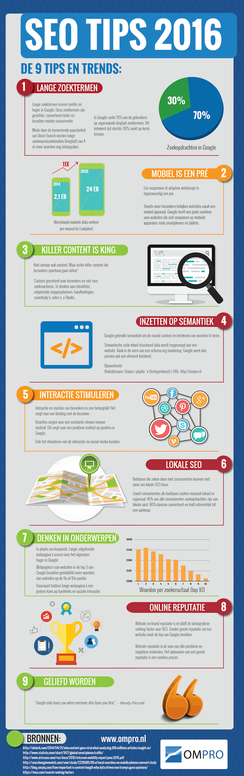 SEO_tips_2016_infographic