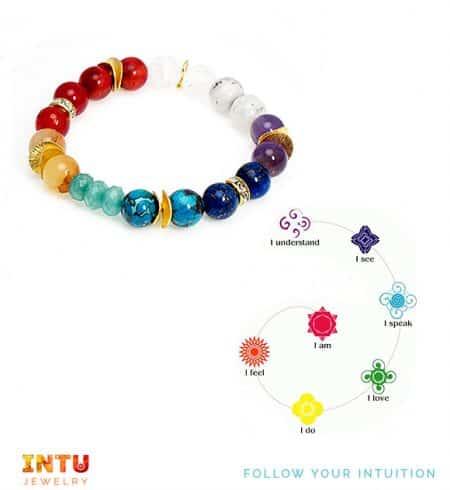 chakra sieraden betekenis intujewelry